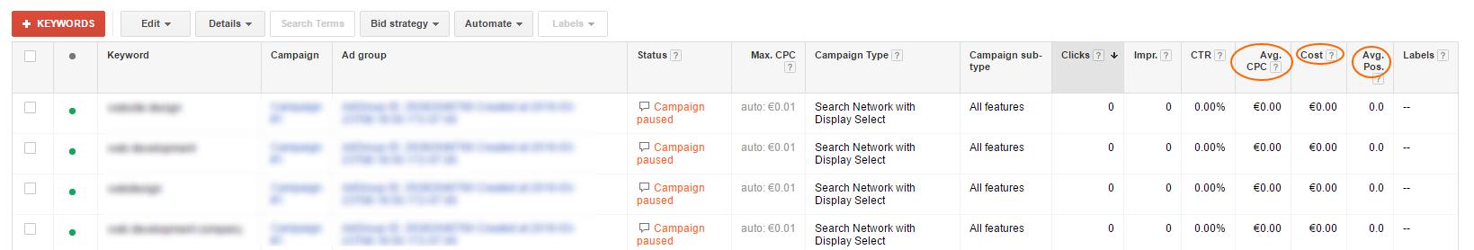 Google Adword dashboard