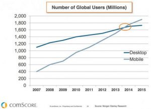 number-of-global-users