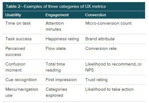 ux-metrics