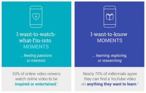 micromoments-google-video